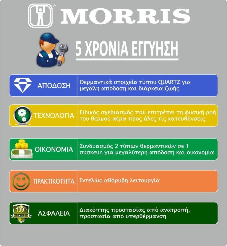 MORRIS MHQ-16215 2-ΣΕ-1 ΘΕΡΜΟΠΟΜΠΟΣ / CONVECTOR