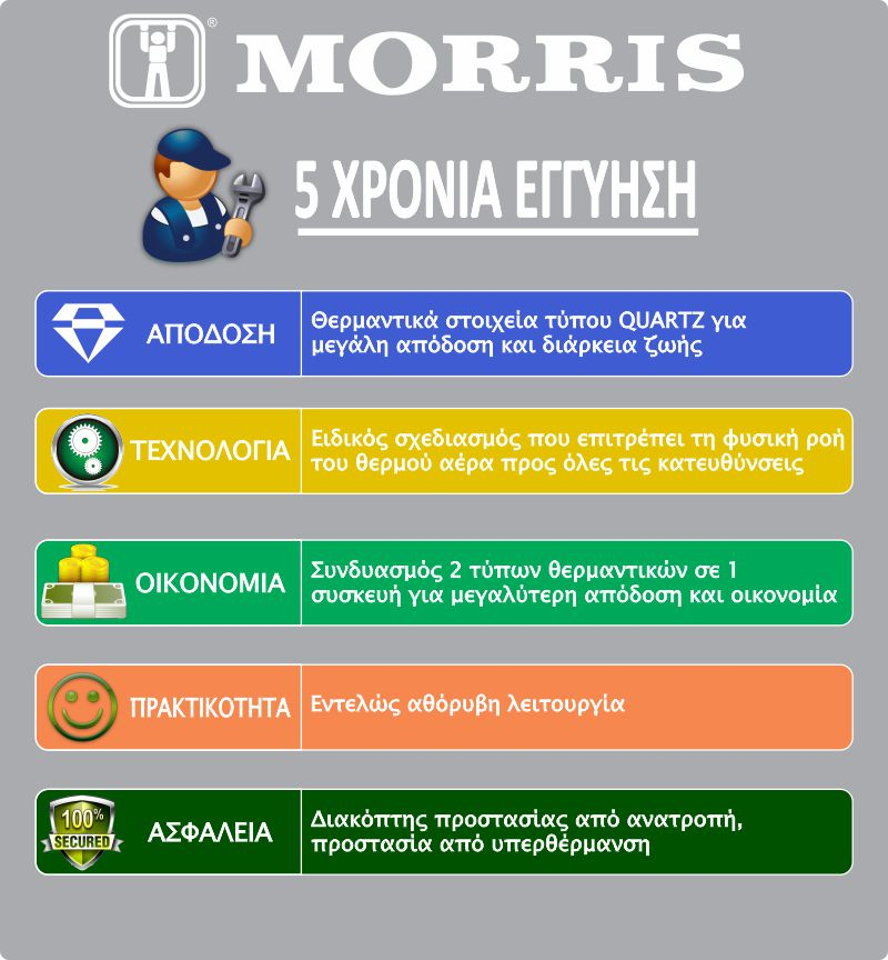 MORRIS MHQ-16222 2-ΣΕ-1 ΘΕΡΜΟΠΟΜΠΟΣ / CONVECTOR