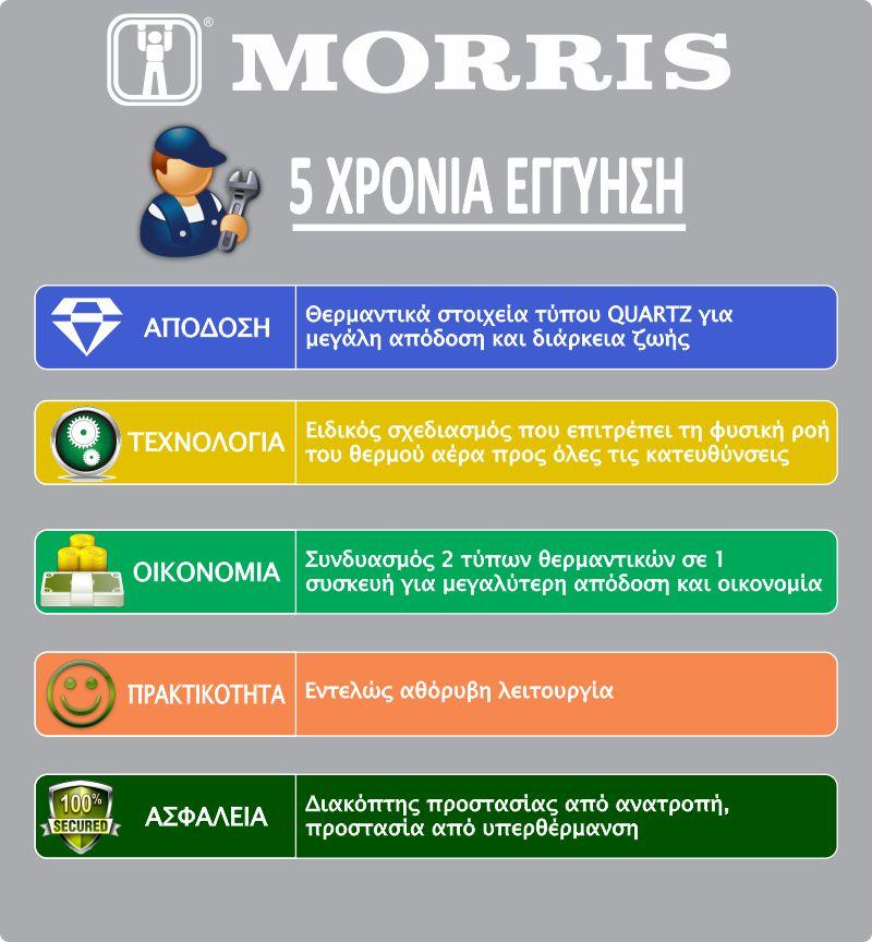 MORRIS MHQ-16223 2-ΣΕ-1 ΘΕΡΜΟΠΟΜΠΟΣ / CONVECTOR