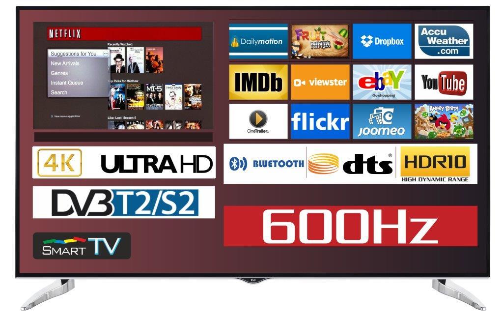 F&U FL2D6503UH 4K ULTRA HD Smart TV 65 ιντσών