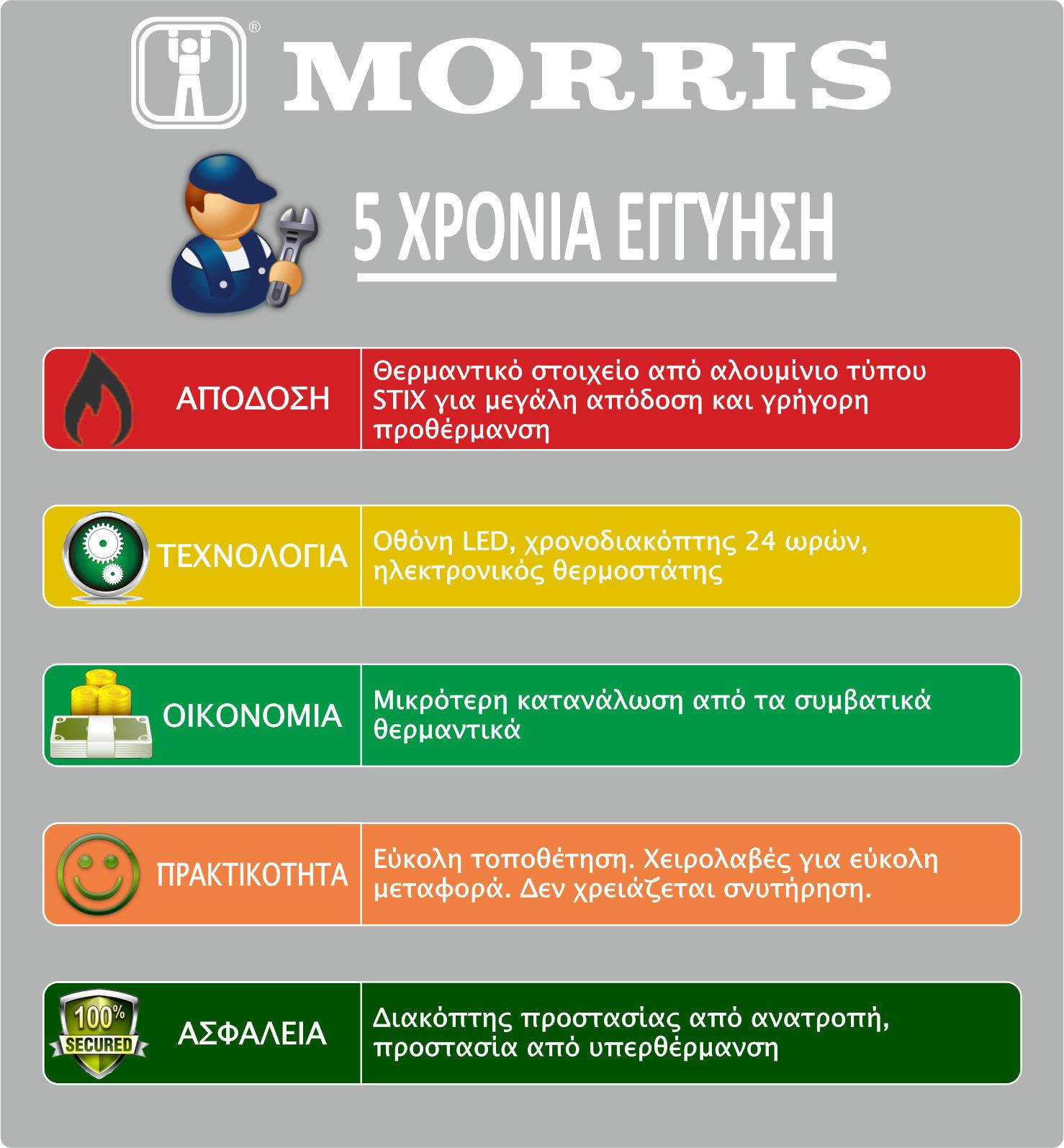MORRIS MCH-20018 ΘΕΡΜΑΝΤΙΚΟ ΠΑΝΕΛ CONVECTOR 1800W